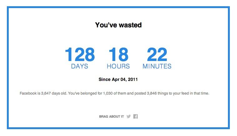 quanto tempo sprechi su facebook