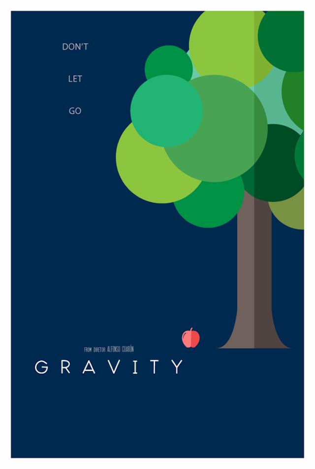 gravity