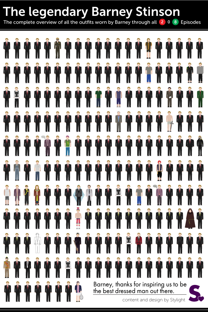 Barney-Stinsons-outfits-through-all-208-episodes_final