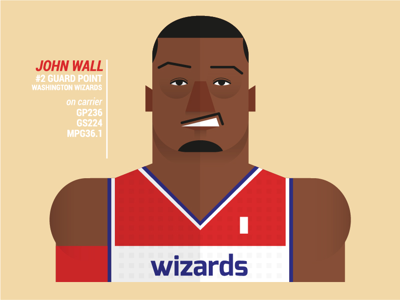 JohnWall_Dribbble_905