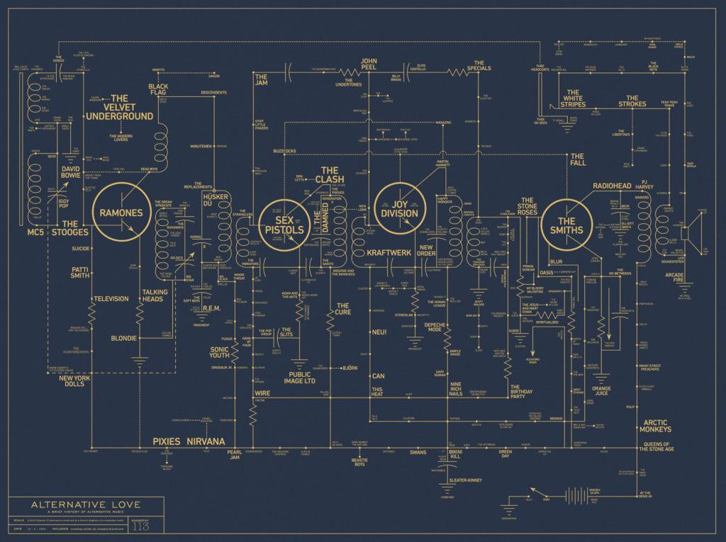 mappa musica alternativa