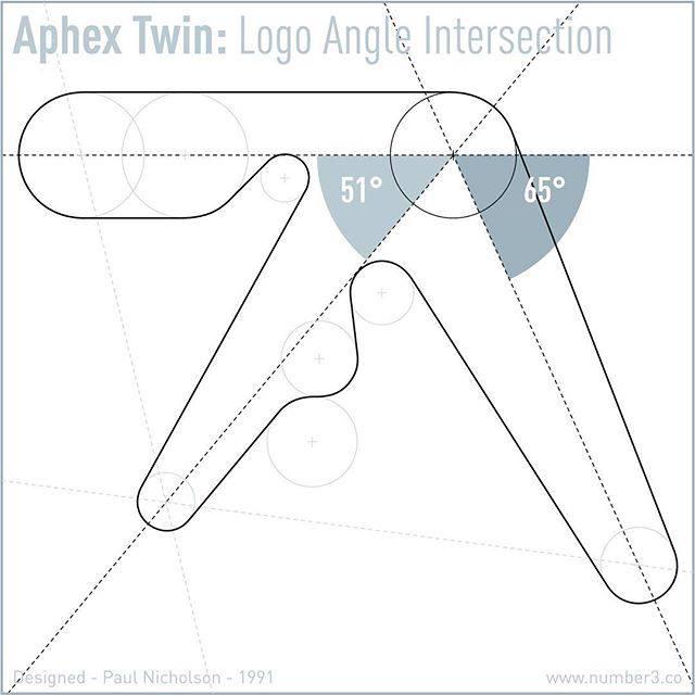 Aphex twin syro flac